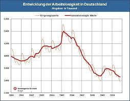 Charts Single Deutschland Single Charts November 2014 Deutschland Ek