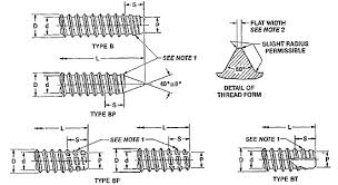 Self Tapping Screw Thread Chart Sms Screws Tapping Screws Of Katsuhana Sms Screw Manufacturer