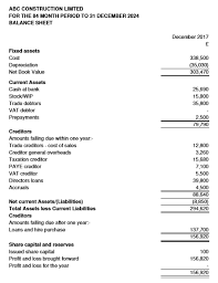 Balance Sheet Projections Projected Balance Sheet Magdalene Project Org