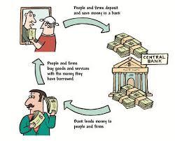 Financial Capability Mr Bevan