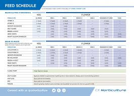 Veg Bloom Feed Chart Nutrient Calculator By Cx Horticulture Customize Your Feed