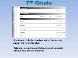 Taks Math Formula Chart 30 7th Grade Math Staar Conversion Chart Grade Chart 7th