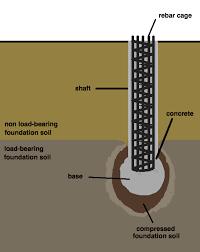 Image result for pile foundation