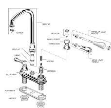 faucet parts diagram faucets reviews repair moen kitchen moen bathtub faucet parts diagram