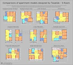 apartments design plans. Comparison Of Different Layouts From My Apartment Block Models Apartments Design Plans