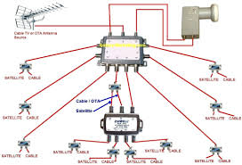 straight wire diagram catv wiring diagrams second