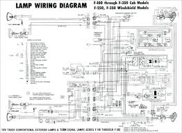 control panel wiring diagrams schematic diagram pdf fire pump 3 phase motor control panel wiring diagram medium size of motor control panel wiring diagram pdf lighting diagrams inspirationa elevator circuit submersible pump