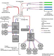 stereo wiring capacitor wiring diagrams best pictures car stereo installation wiring diagram system ask answer 27 car audio capacitor wiring diagram great