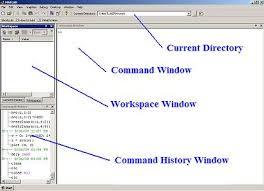 matlab help examples and videos different windows in matlab default view