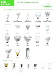 types of light bulbs bases light bulb sizes types shapes color temperatures reference guide regarding awesome