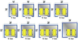 What Is The Average Size Of A Double Car Garage Door  WageuziSize Of A Two Car Garage