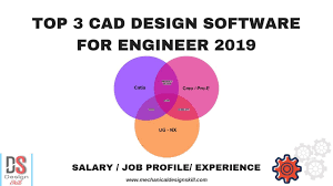 Best Design Software For Mechanical Engineer Top 3 Cad Design Software For Mechanical Engineer 2019 I Fresher Experiance