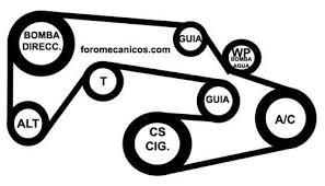 04 nissan sentra alternator belt wiring diagram and engine diagram 04 Nissan Altima Engine Wiring Diagram beltniss01 on 04 nissan sentra alternator belt 2002 Nissan Altima Wiring Diagram