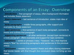 components of an essay overview introduction first paragraph of essay offers background informationand includes thesis statementbull thesis