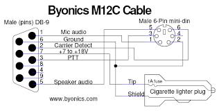 byonics tinytrak3 gps position encoder a fused cigarette lighter plug wiring diagram