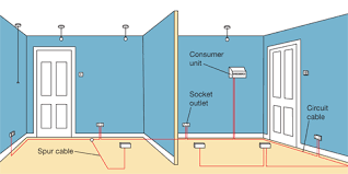 garage electrical wiring diagrams uk wiring diagram house wiring circuits uk a diagram electrical wiring diagrams source