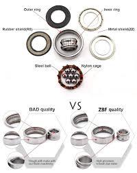 Wheel Bearing Size Chart China Customized China Factory Ball Bearing Size Chart For