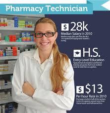 cvs pharmacy technician job bino 9terrains co
