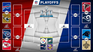Nfl Playoff Bracket 2018 Chart 2017 Nfl Playoff Bracket Nfl Videos