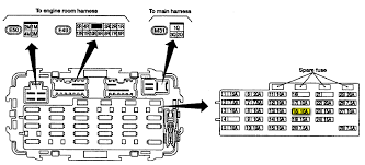 2002 nissan frontier my stereo supercharged Nissan Frontier Fuse Box Nissan Frontier Fuse Box #52 nissan frontier fuse box diagram