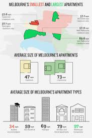 average cost of a two bedroom apartment. Bedrooms:New Average Cost For 2 Bedroom Apartment On A Budget Interior Amazing Ideas At Of Two