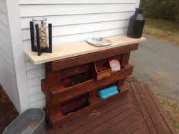 pallet bar. diy pallet bar ideas and projects. «
