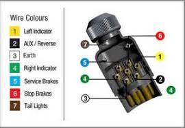 similiar 7 pin round trailer plug wiring diagram keywords pin trailer plug wiring diagram additionally chevrolet 2015 chevy