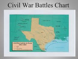 Major Battles Of The Civil War Chart Civil War Battles Chart Valverde Feb 21 1862 Confederate