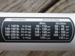 31 Abundant Rockshox Recon Air Pressure Chart