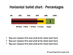 Bullet Chart Powerpoint Bullet Charts Vertical And Horizontal From Visual Graphs Pack