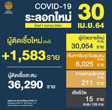 รายงานข่าวกรณีโรคติดเชื้อไวรัสโคโรนา 2019(COVID-19) ประจำวันที่ 30 เมษายน  2564