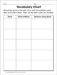 Four Square Chart Template Vocabulary Graphic Organizer Blank Model Template Awesome