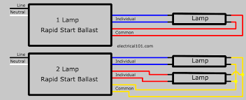 series ballast wiring 1 to 3 lamps electrical 101 3 lamp rapid start ballast wiring diagram 2 ballasts