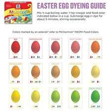 Food Coloring Egg Dye Chart Builddirectory Info
