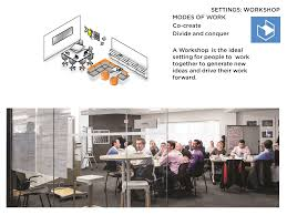 office living. Office Design, New Ways Of Working, Workplace Research, Settings Living
