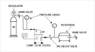 refrigerator compressor wiring diagram wiring diagram and hernes walk in refrigerator wiring diagram image about