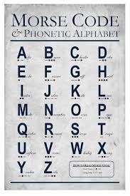 Learn vocabulary, terms and more with flashcards, games and other study tools. Morse Code And Phonetic Alphabet Art Print By Alaskabay On Etsy 18 00 Ellipticalcurvecryptography Phonetic Alphabet Alphabet Code Coding
