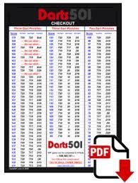 56 Factual Dart Out Chart Poster