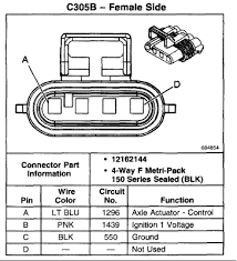 2005 ford star transmission diagrams wiring diagram for car 2004 ford style engine diagram moreover jaguar xj8 2004 window fuse further 2005 ford five hundred