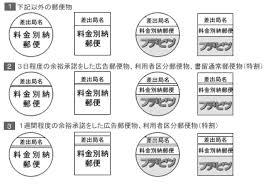 各種テンプレートのダウンロード機関誌や広報誌ならエコグリーン印刷