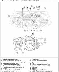 sencor kia spectra engine diagram great installation of wiring i have a 2004 kia spectra and need to know location and how to rh justanswer com kia sportage parts diagram 2006 kia sorento engine diagram