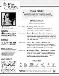 Resume Template Pages Templates Mac Marilyn Monroe Creative Within