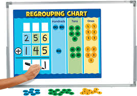 Giant Hundreds Chart Giant Magnetic Regrouping Chart