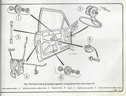 car door lock parts diagram car door parts diagram exterior car car door light switch wiring diagram at Car Door Diagram