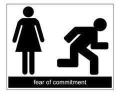 Image result for fear of commitment