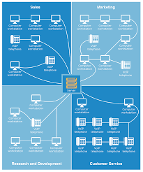 Your It Organizational Structure To Centralize Decentralize