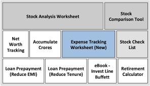 Stock Analysis Worksheet V2 1 4 Plus Getmoneyrich