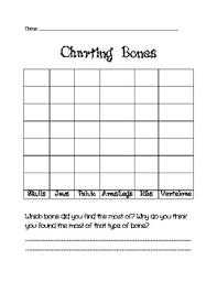 Owl Pellet Bone Chart Owl Pellet Bone Bar Graph