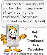 Traditional Versus Roth Ira Comparison Chart Roth Vs Traditional Ira Calculator Side By Side Comparison