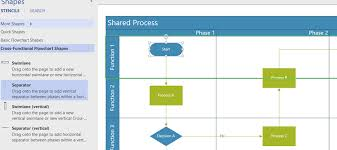 cross function flow chart using the cross functional flowchart phases in visio bvisual for